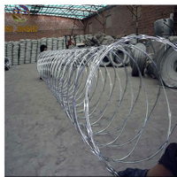 Concertina Single Coil Razor Wire